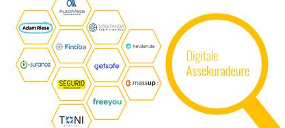digitale assekuradeure Assekuradeure