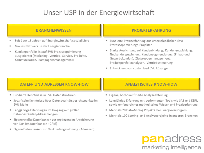 Bild welches die USP der panadress für die Energiekunden zeigt