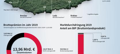 Infografik Polen