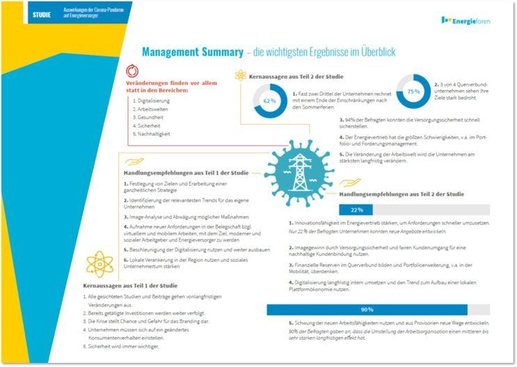 Management Summary - die wichtigsten Ergebnisse im Überblick