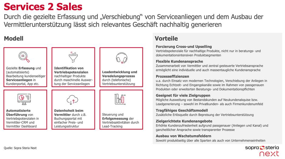 Service  2 Sales