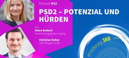 PSD2 Podcast